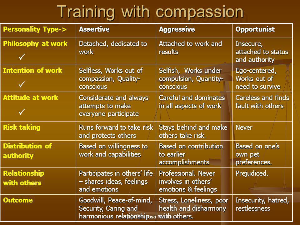 Training with compassion
