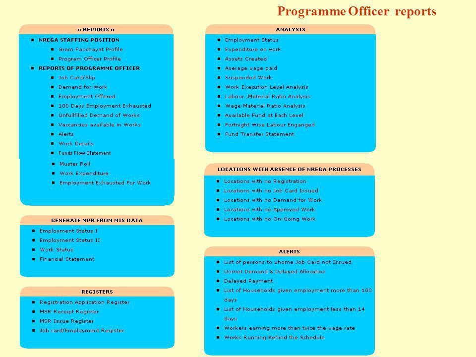 Programme Officer reports