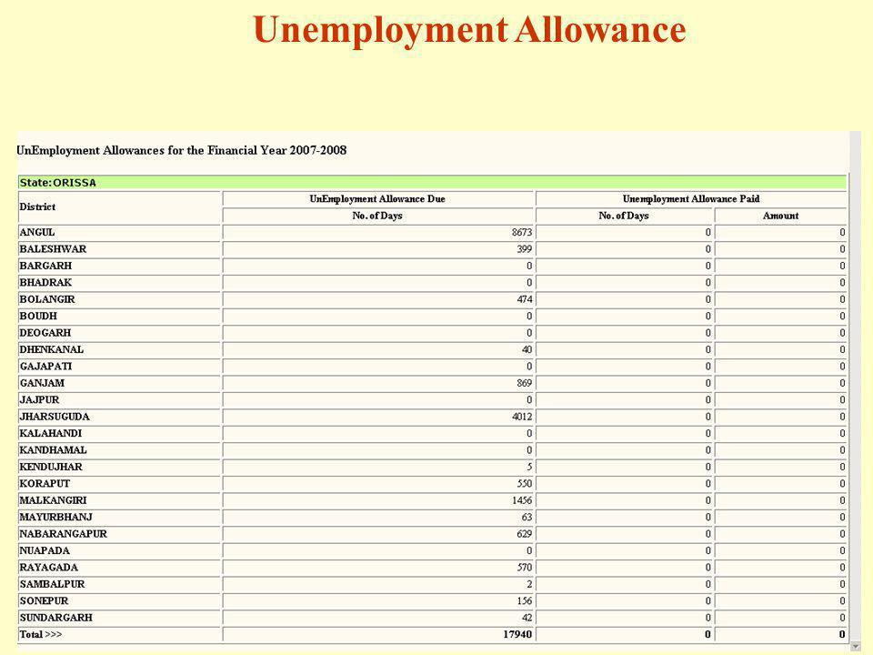 Unemployment Allowance
