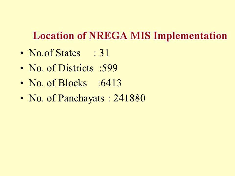 No.of States : 31 No. of Districts :599 No. of Blocks :6413 No. of Panchayats : 241880