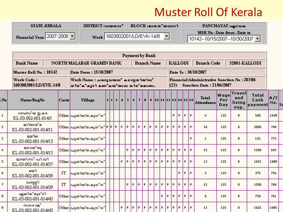 Muster Roll Of Kerala