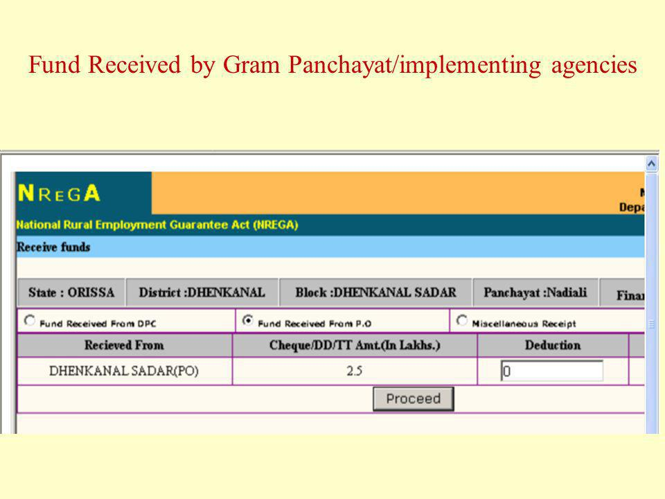 Fund Received by Gram Panchayat/implementing agencies