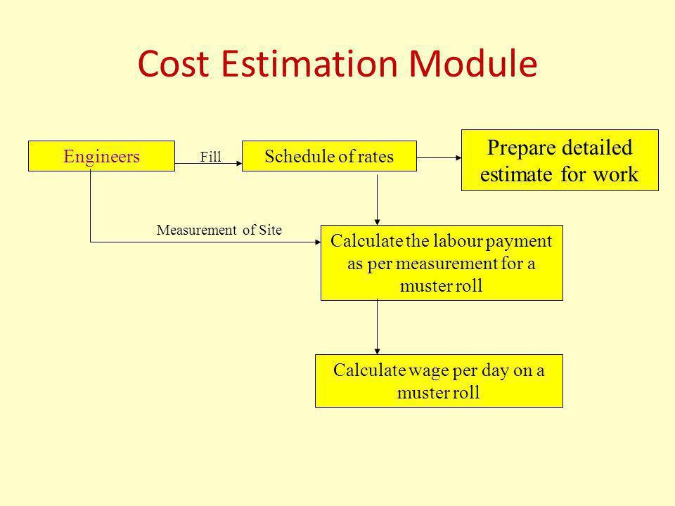 Cost Estimation Module
