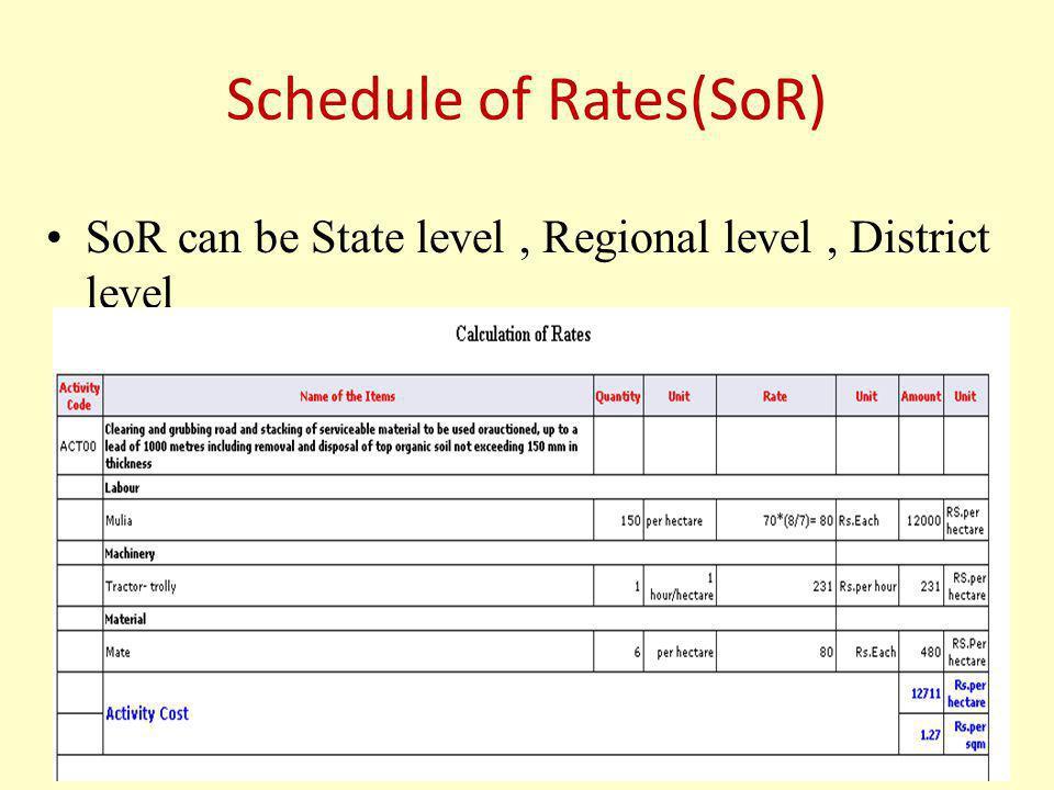 Schedule of Rates(SoR)