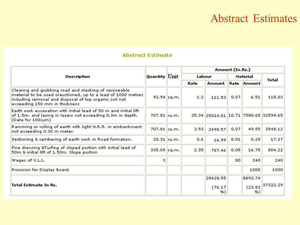 Abstract Estimates