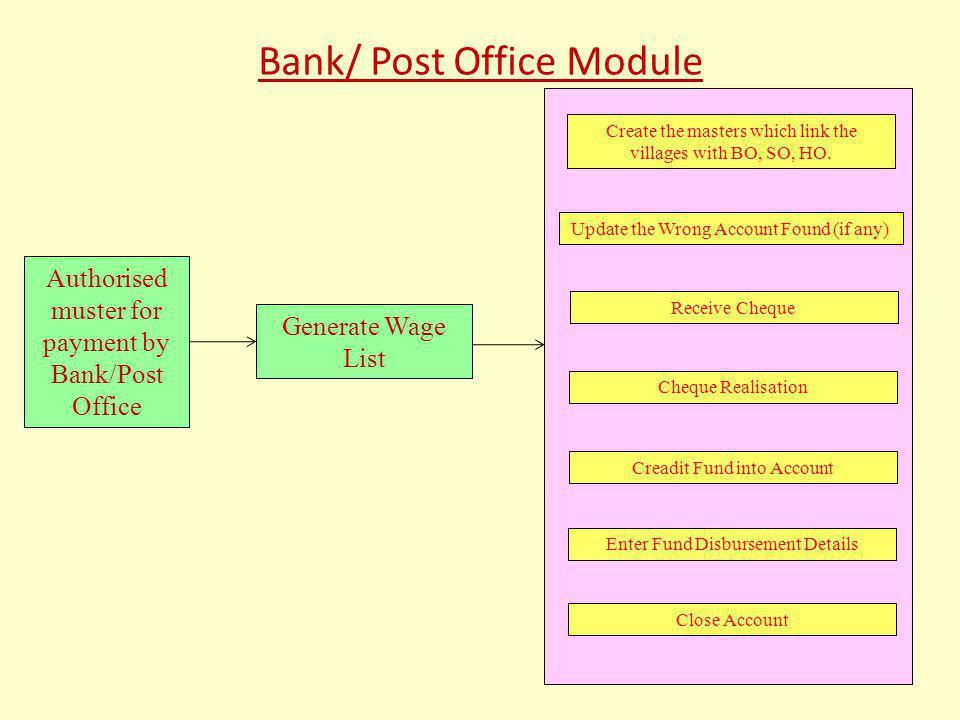 Bank/ Post Office Module