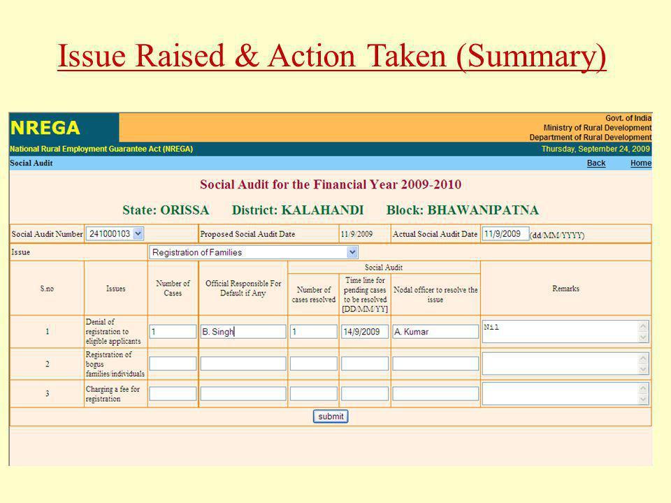 Issue Raised & Action Taken (Summary)