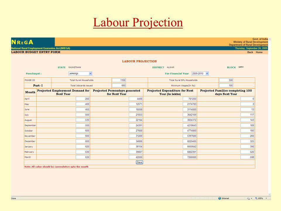 Labour Projection