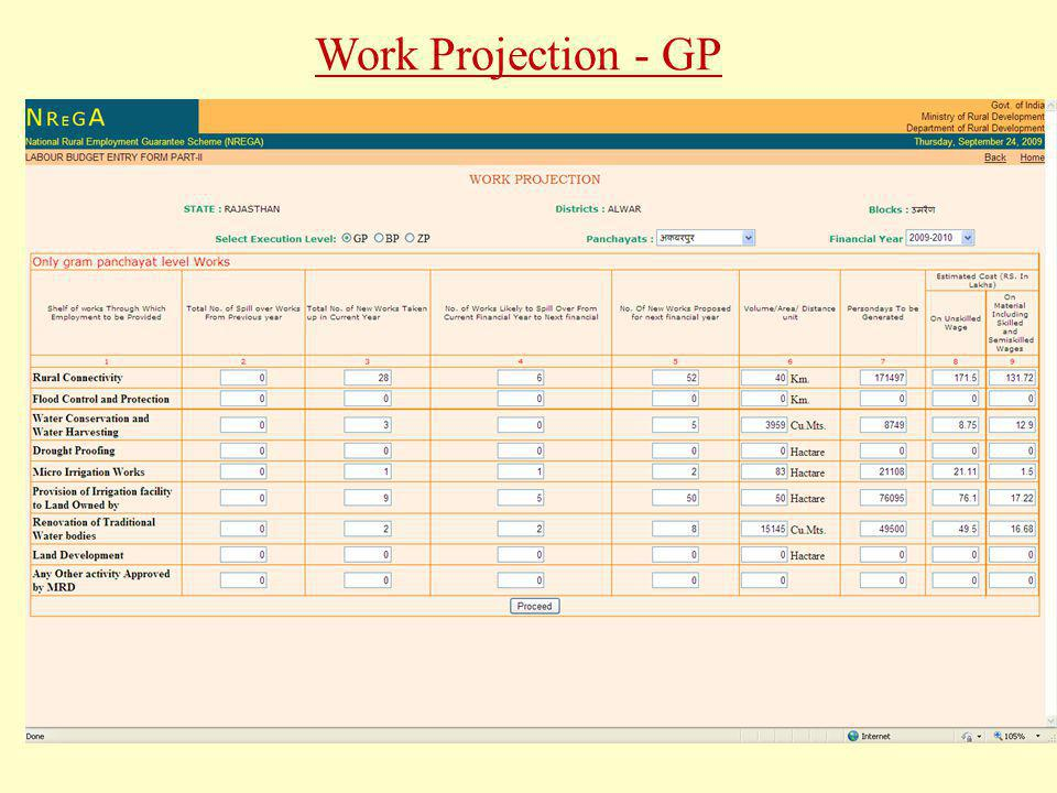 Work Projection - GP