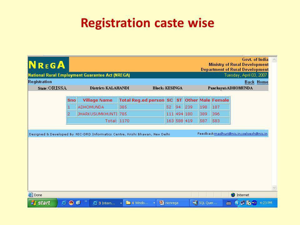 Registration caste wise
