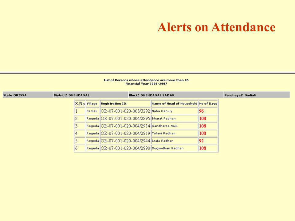 Alerts on Attendance