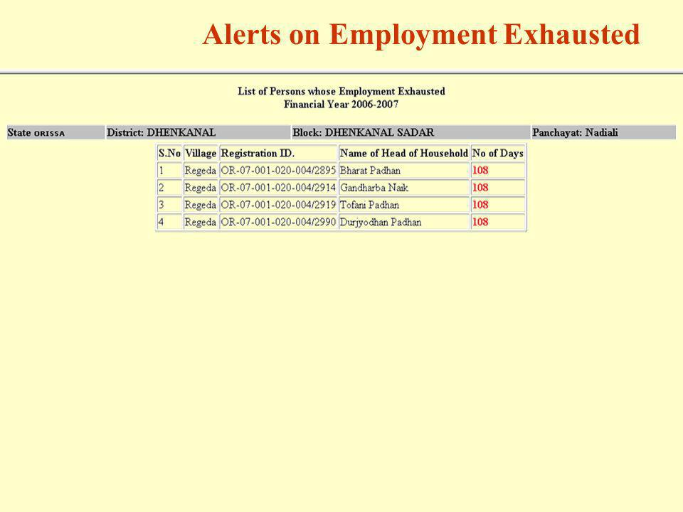 Alerts on Employment Exhausted