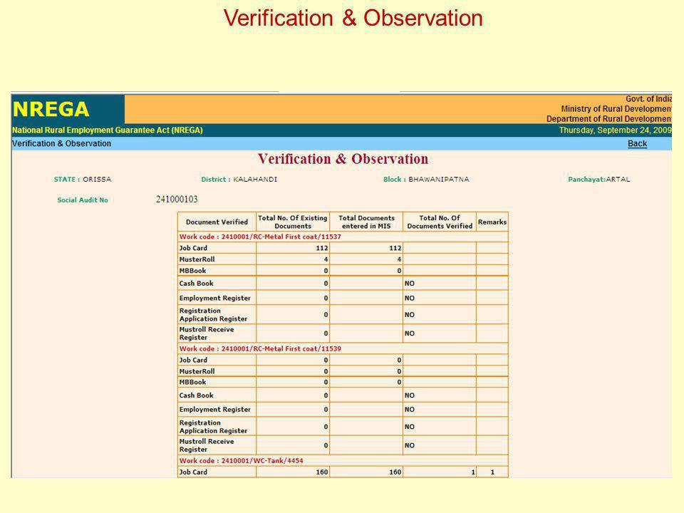 Verification & Observation