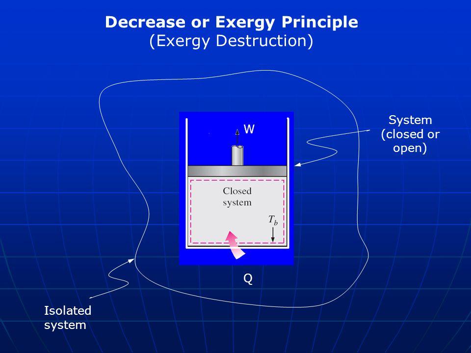 Decrease or Exergy Principle (Exergy Destruction)