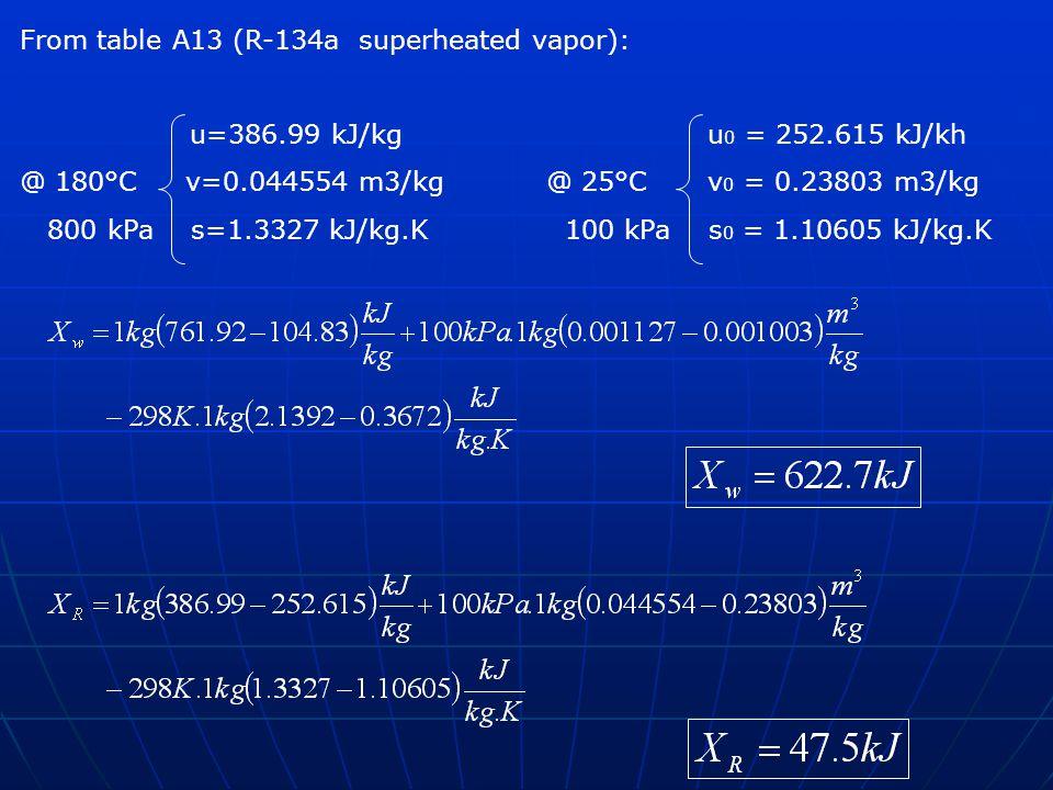 From table A13 (R-134a superheated vapor):