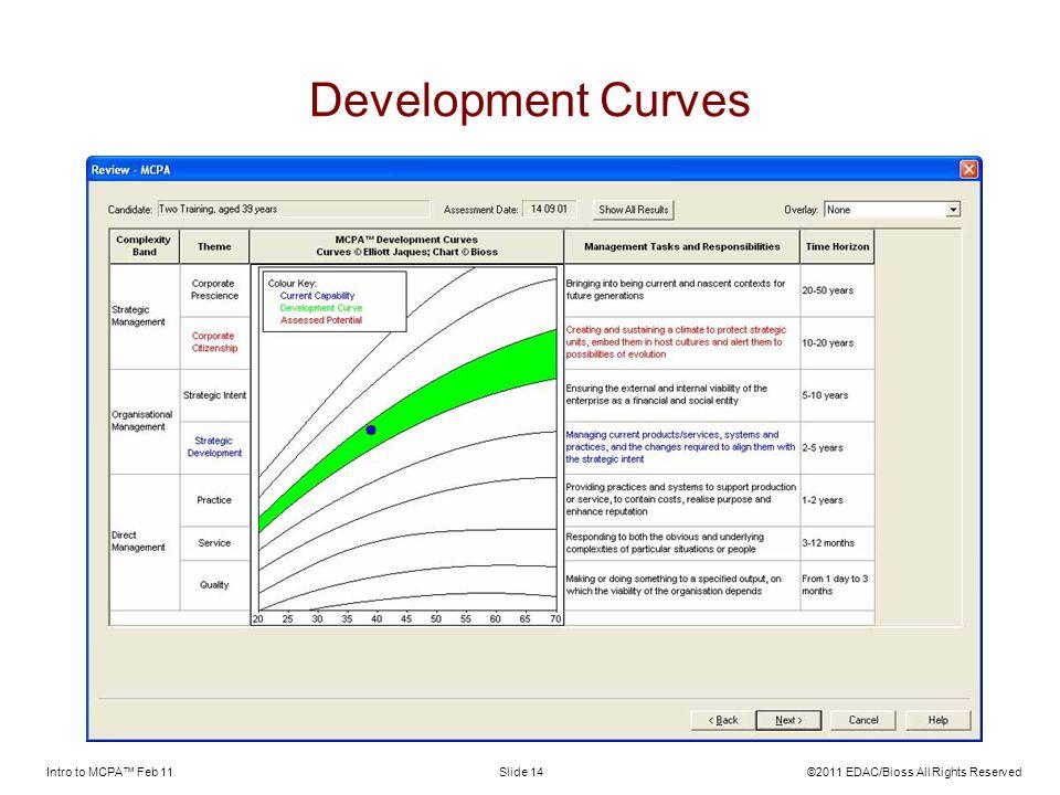 Development Curves Intro to MCPA™ Feb 11