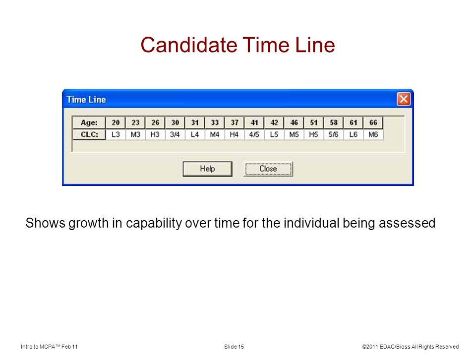 Candidate Time Line Shows growth in capability over time for the individual being assessed. Intro to MCPA™ Feb 11.