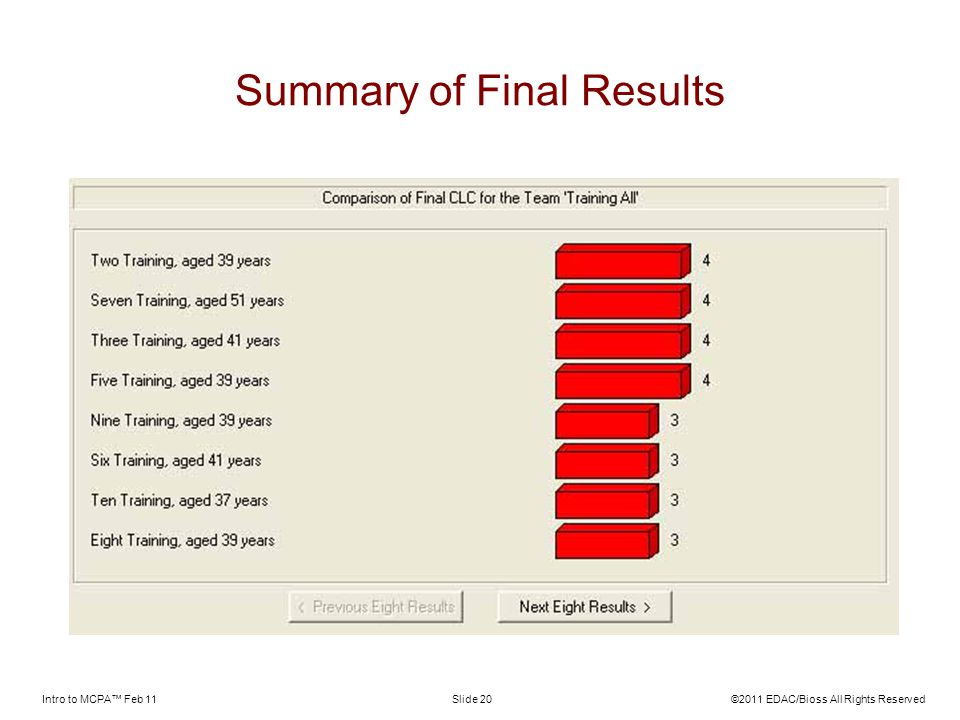 Summary of Final Results