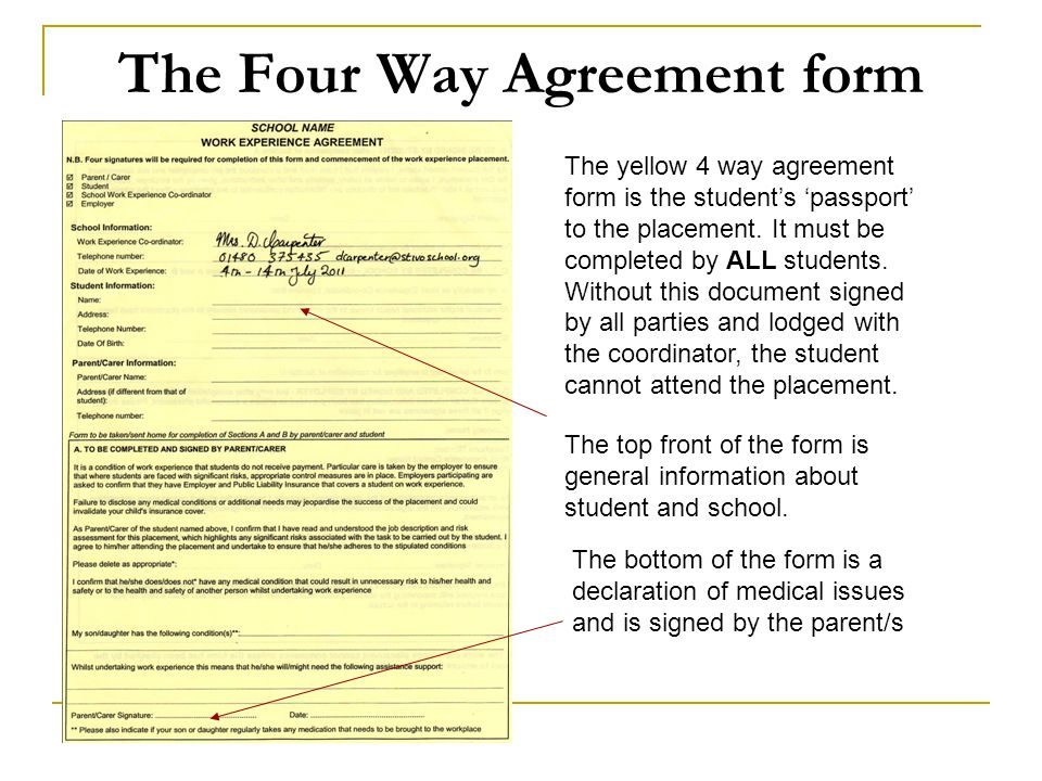 The Four Way Agreement form