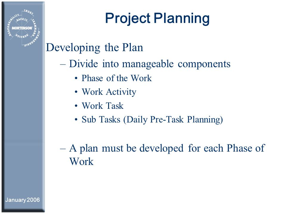 Project Planning Developing the Plan Divide into manageable components
