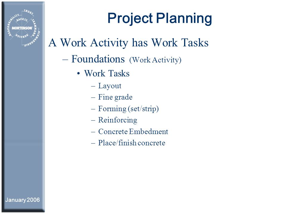 Project Planning A Work Activity has Work Tasks