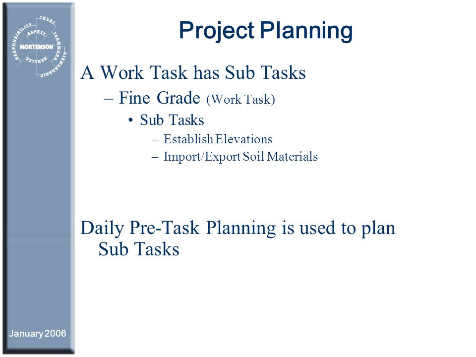 Project Planning A Work Task has Sub Tasks