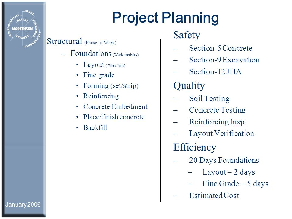 Project Planning Safety Quality Efficiency Structural (Phase of Work)