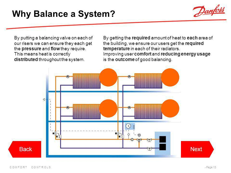 Why Balance a System Back Back Next Next