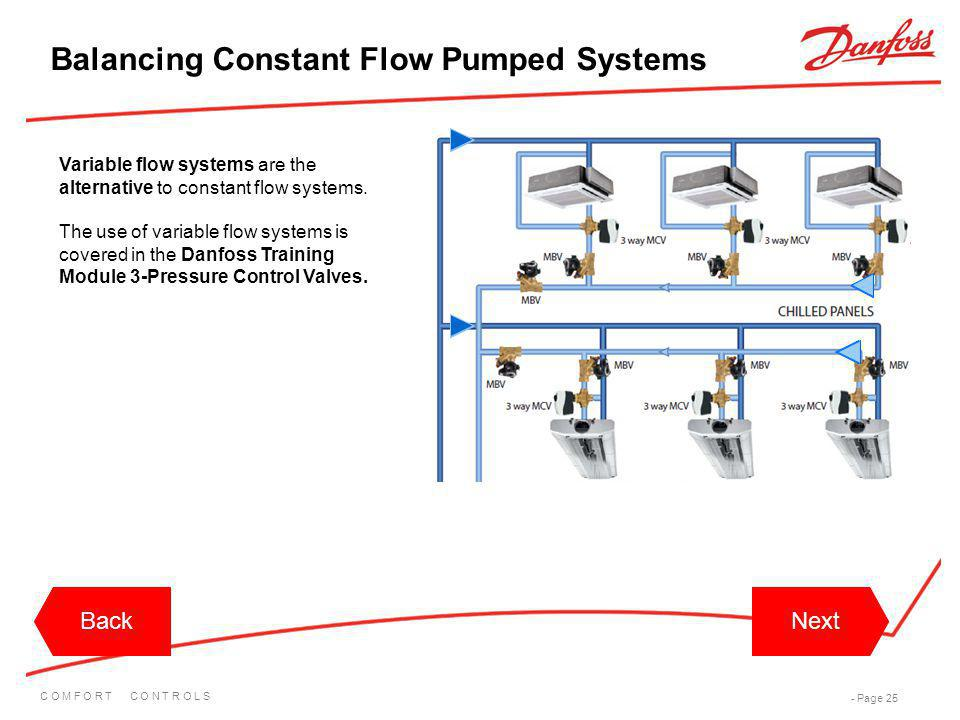 Balancing Constant Flow Pumped Systems