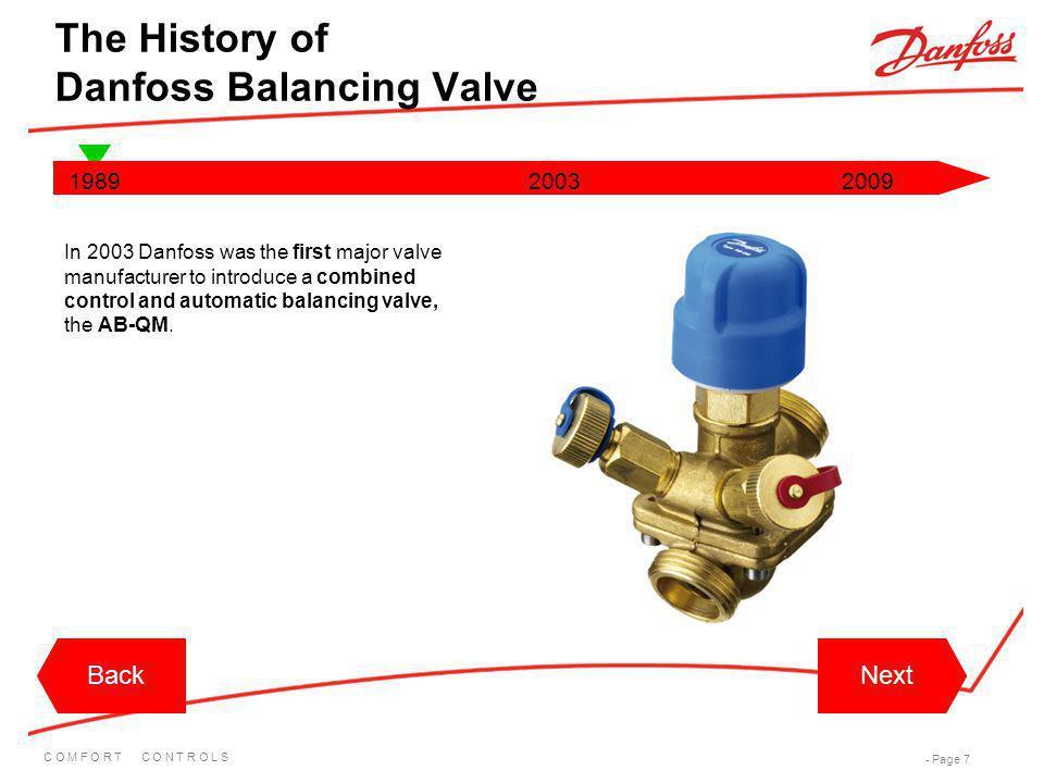 The History of Danfoss Balancing Valve