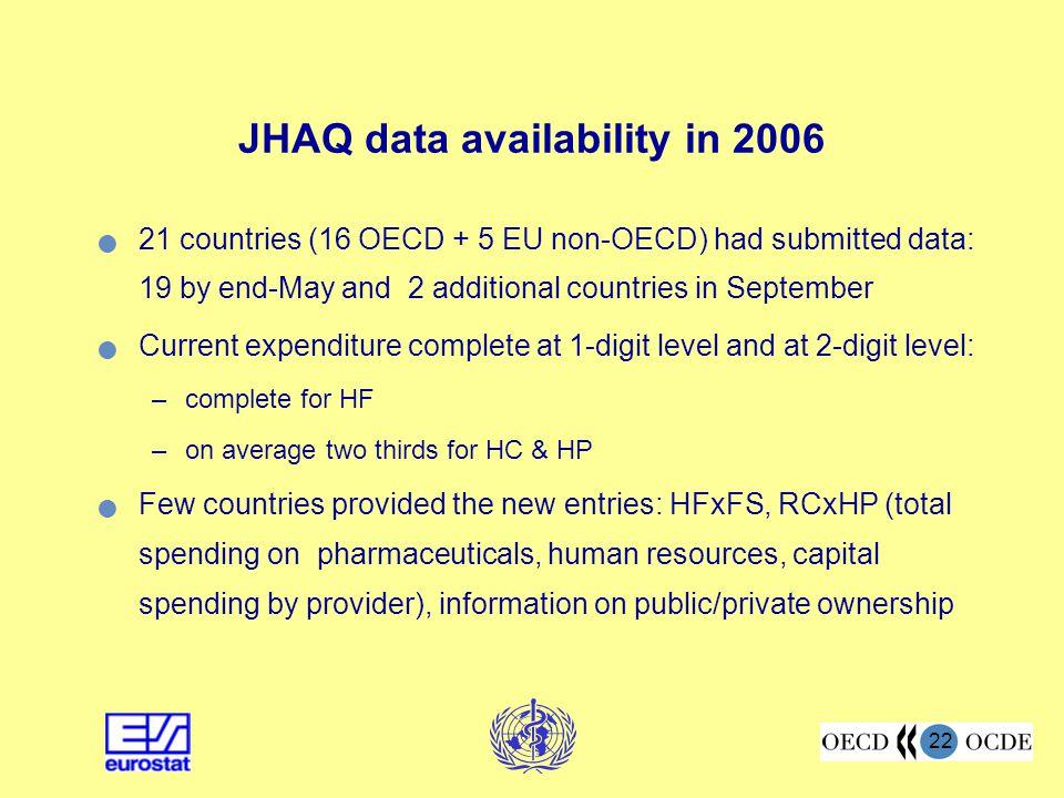 JHAQ data availability in 2006