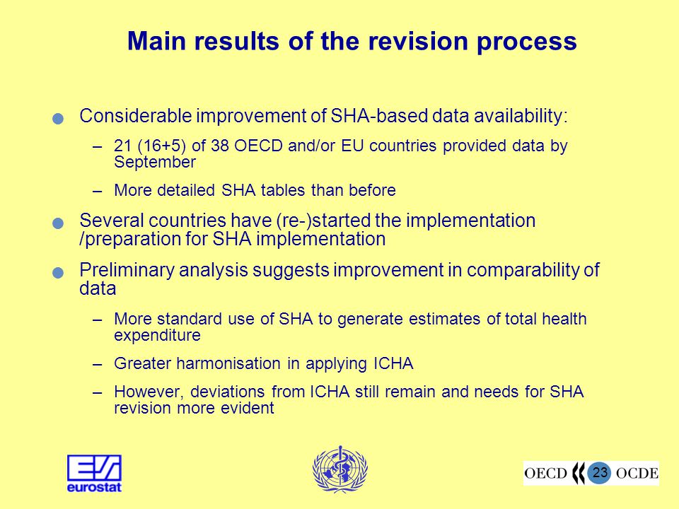 Main results of the revision process
