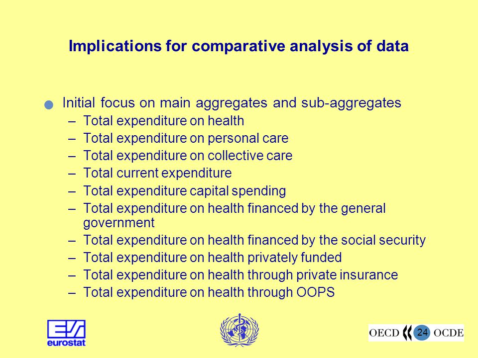 Implications for comparative analysis of data