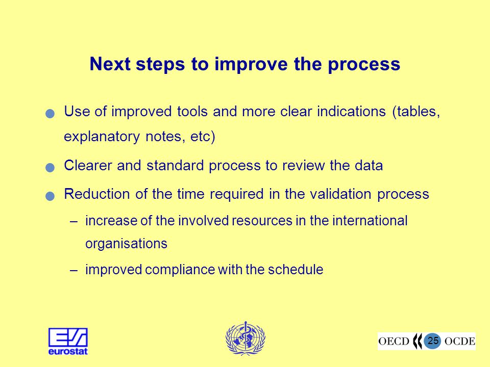 Next steps to improve the process