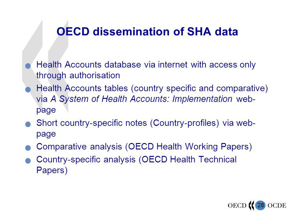 OECD dissemination of SHA data