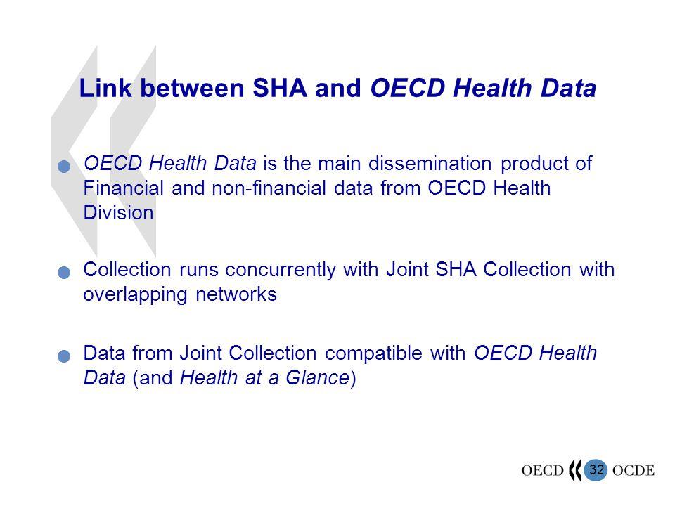 Link between SHA and OECD Health Data