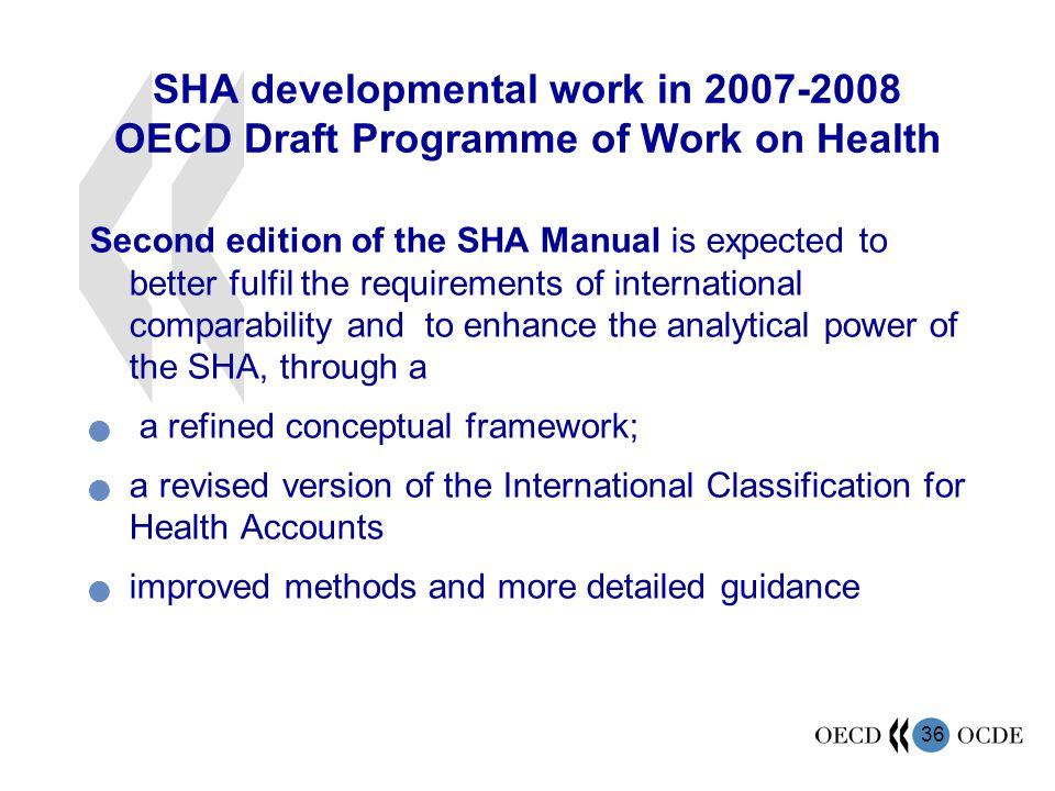 SHA developmental work in 2007-2008 OECD Draft Programme of Work on Health