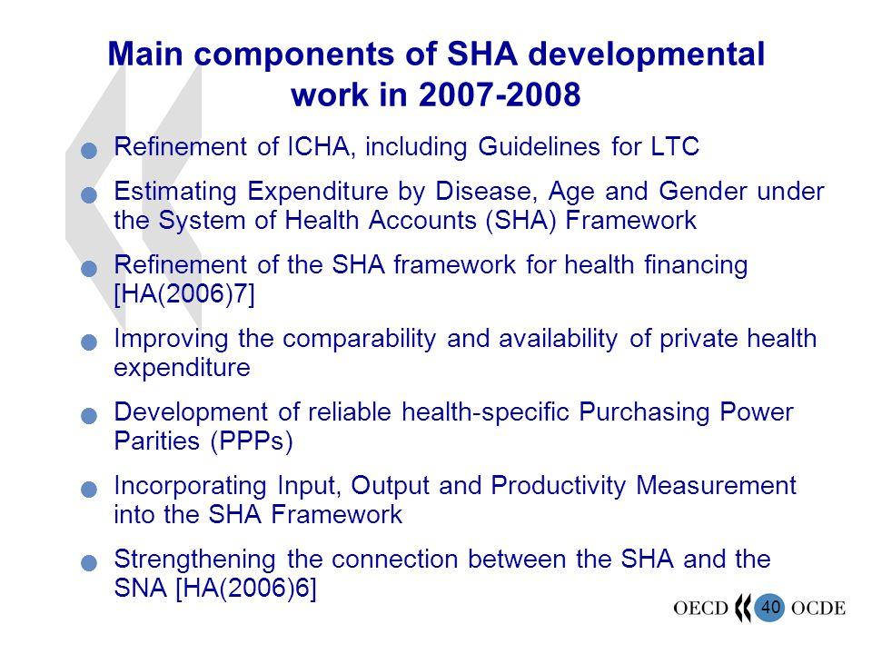 Main components of SHA developmental work in 2007-2008