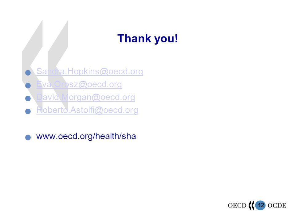 Thank you! Sandra.Hopkins@oecd.org Eva.Orosz@oecd.org