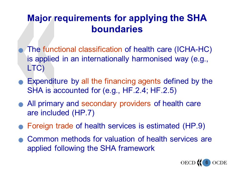 Major requirements for applying the SHA boundaries