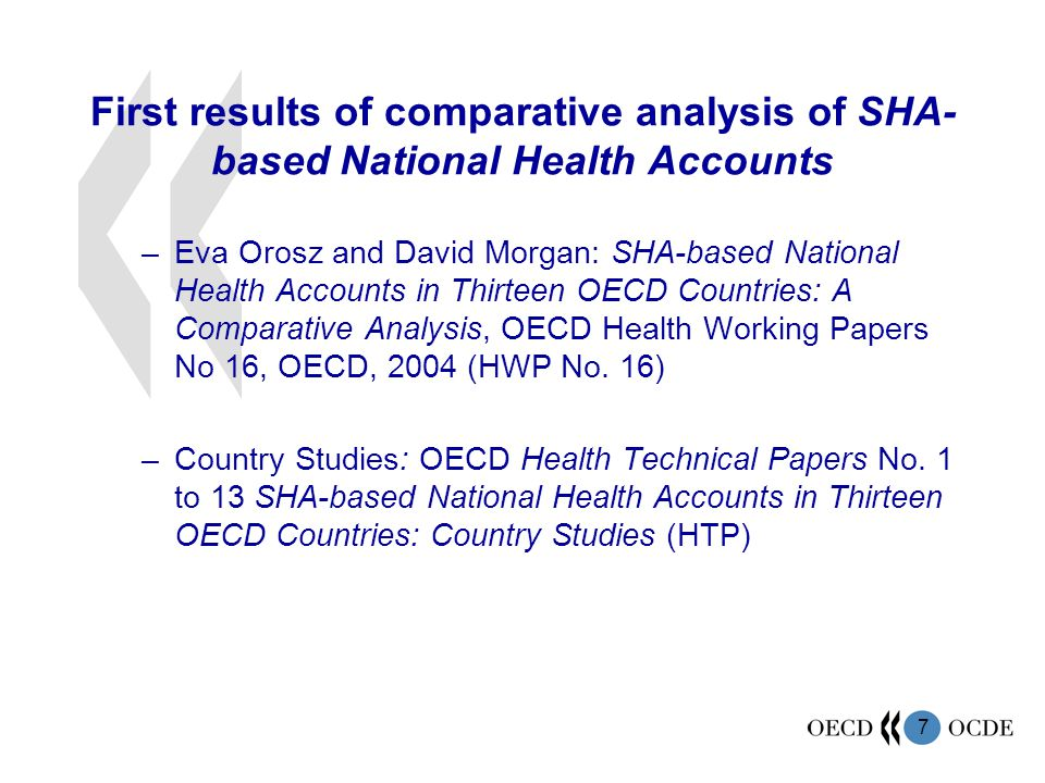 First results of comparative analysis of SHA-based National Health Accounts