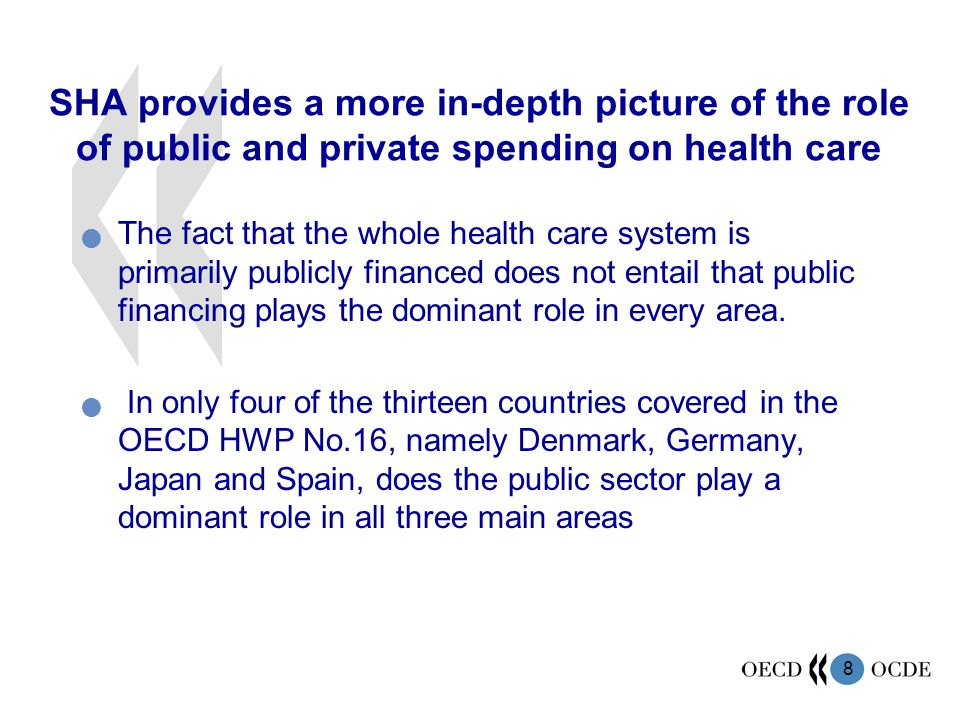 SHA provides a more in-depth picture of the role of public and private spending on health care