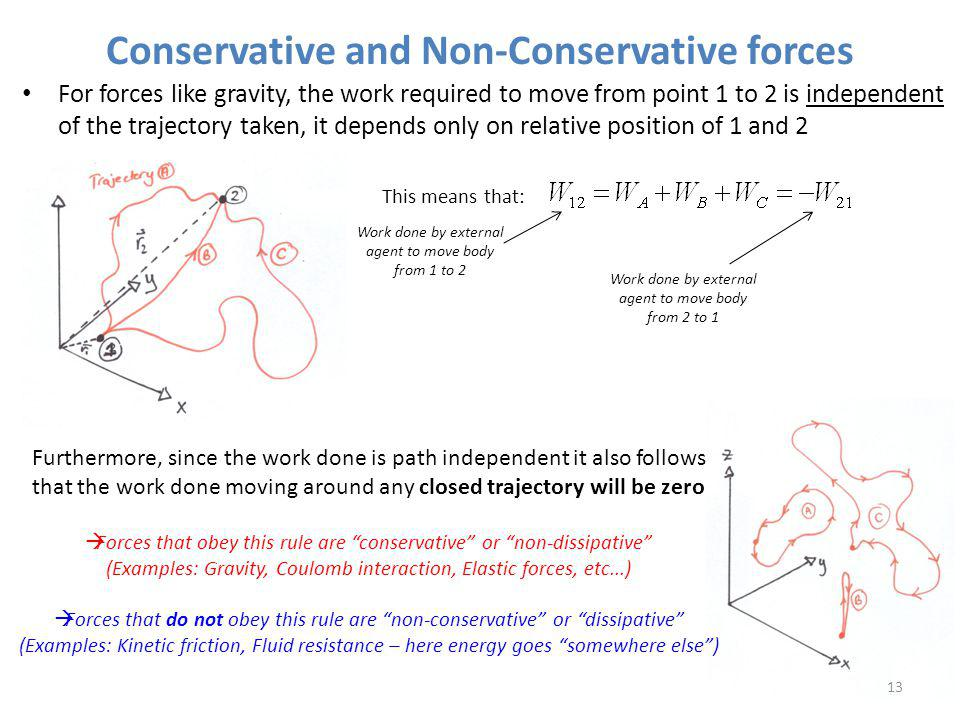 Conservative and Non-Conservative forces