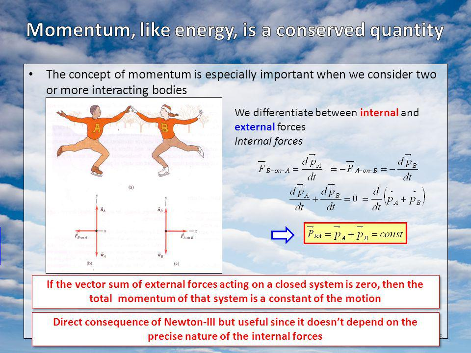 Momentum, like energy, is a conserved quantity