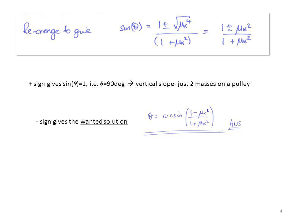 + sign gives sin(q)=1, i.e. q=90deg  vertical slope- just 2 masses on a pulley