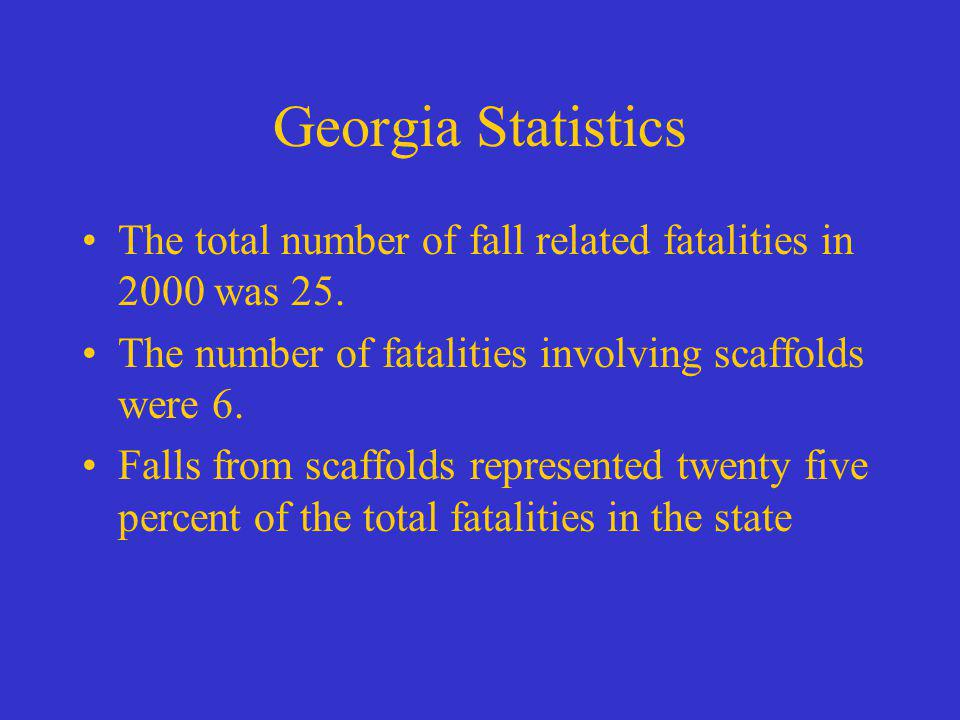 Georgia Statistics The total number of fall related fatalities in 2000 was 25. The number of fatalities involving scaffolds were 6.