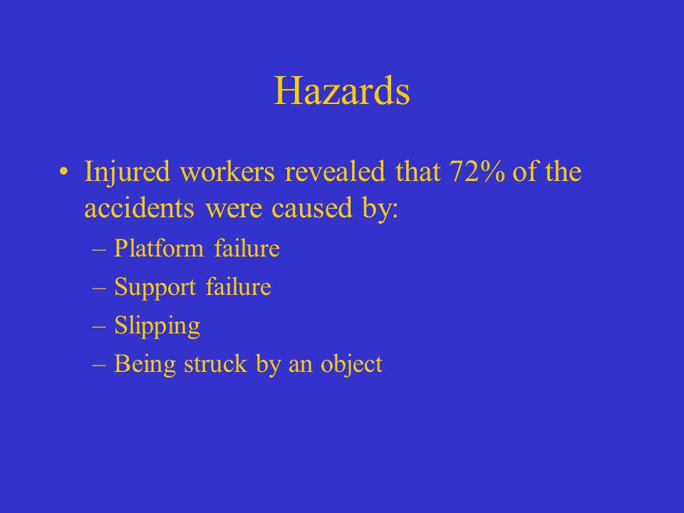 Hazards Injured workers revealed that 72% of the accidents were caused by: Platform failure. Support failure.