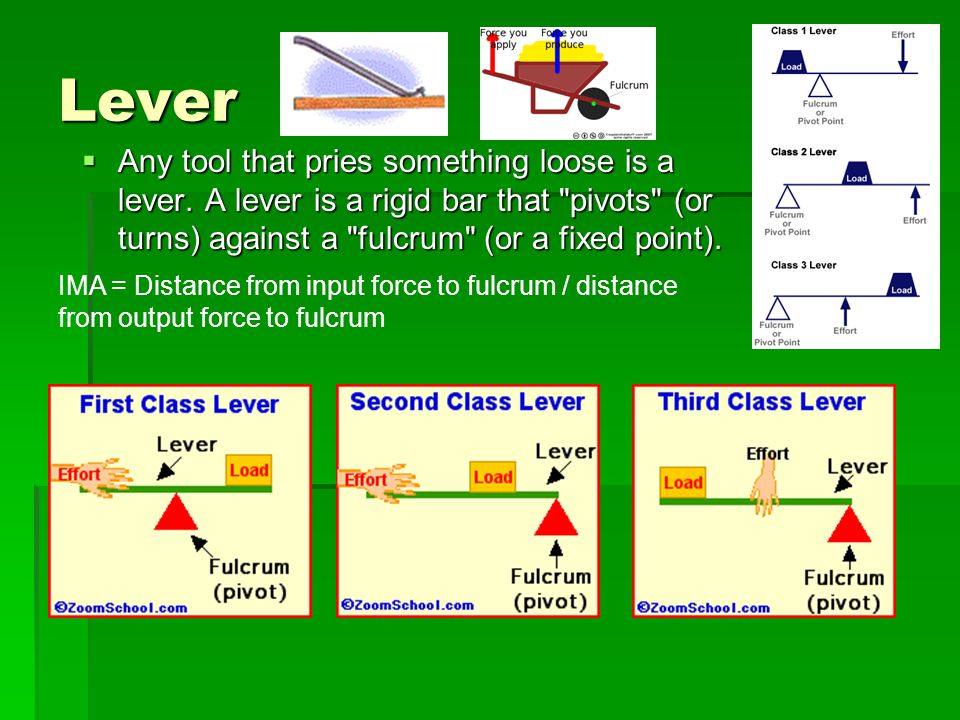 Lever Any tool that pries something loose is a lever. A lever is a rigid bar that pivots (or turns) against a fulcrum (or a fixed point).