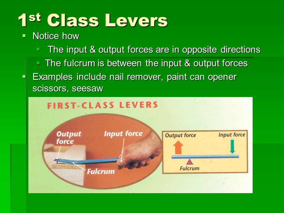 1st Class Levers Notice how