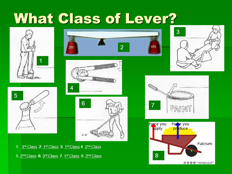What Class of Lever 3. 2. 1. 4. 5. 6. 7. _______ 2. _______ 3. _______ 4. _______. 5. _______ 6. _______ 7. _______ 8. _______.